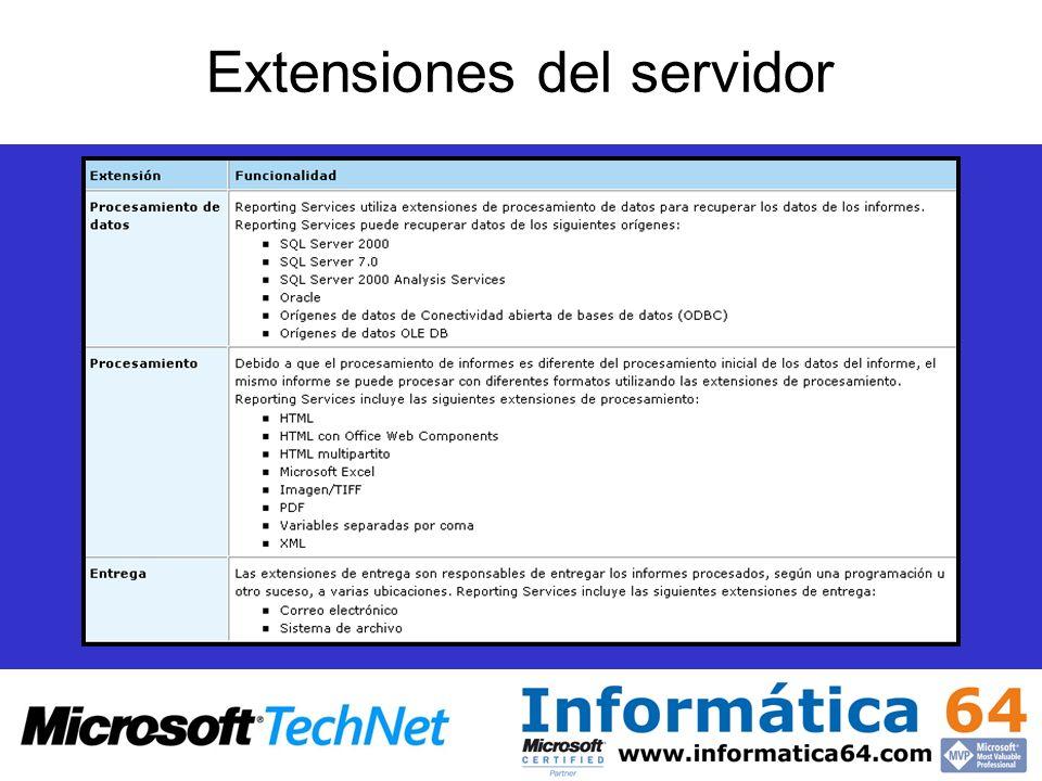 Plataforma Sql Server 2005 Sql server 2005 Analysis Services Reporting Services Replication Services Notification Services Integration Services Web Services (SQLXML4.0)