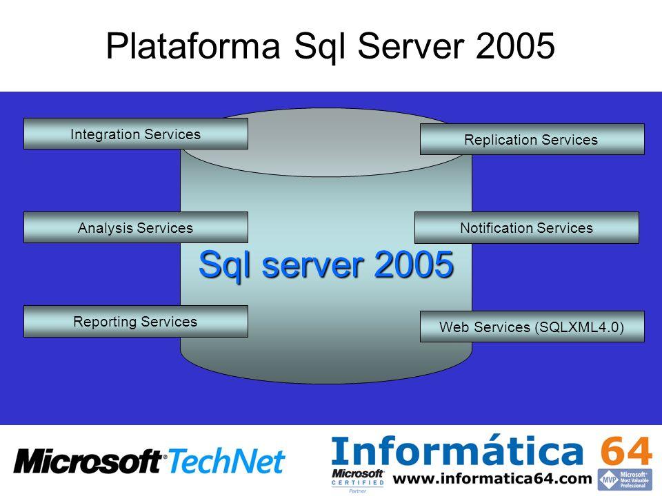Plataforma Sql Server 2005 Sql server 2005 Analysis Services Reporting Services Replication Services Notification Services Integration Services Web Se