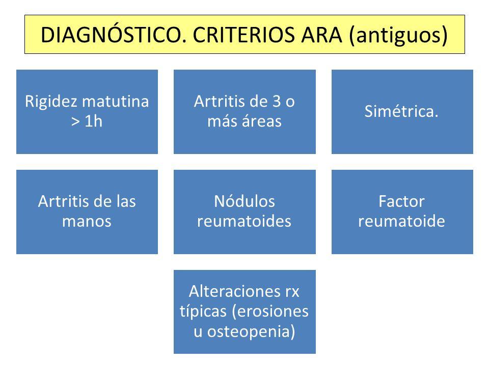 Rigidez matutina > 1h Artritis de 3 o más áreas Simétrica. Artritis de las manos Nódulos reumatoides Factor reumatoide Alteraciones rx típicas (erosio