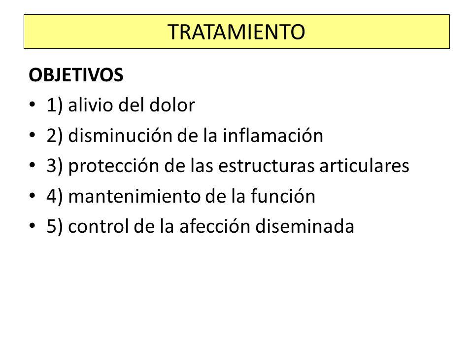 OBJETIVOS 1) alivio del dolor 2) disminución de la inflamación 3) protección de las estructuras articulares 4) mantenimiento de la función 5) control