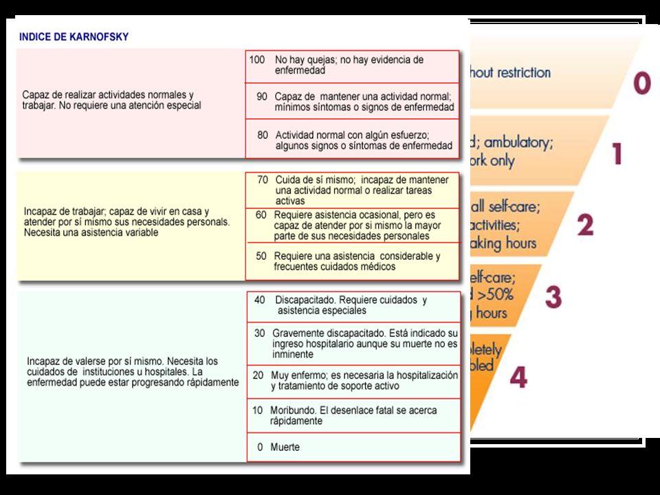 OTROS… DELIRIO: Haloperidol y Lorazepam (si no control, psiquiatra, y si no control con 2º antipsicótico, infusión de midazolam o sedación con propofol)