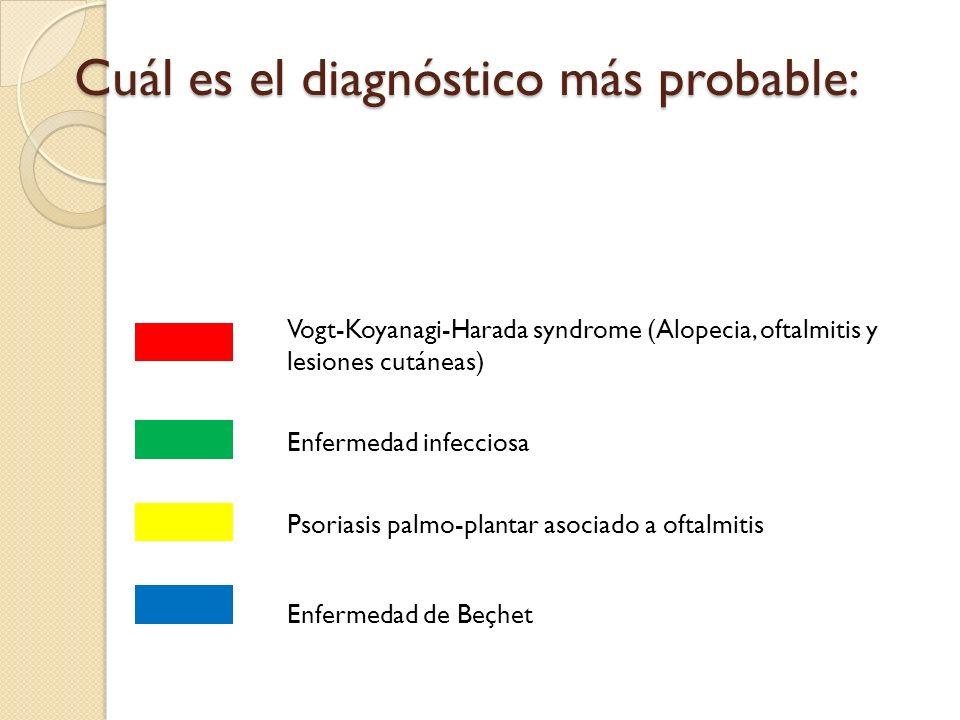 Qué prueba complementaria solicitaría para confirmar el diagnóstico: Estudio genético Serología de VIH, lúes… Biopsia de lesiones cutáneas Prueba de patergia