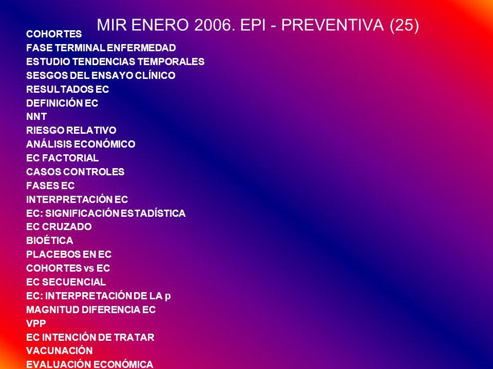 MIR ENERO 2006. EPI - PREVENTIVA (25) COHORTES FASE TERMINAL ENFERMEDAD ESTUDIO TENDENCIAS TEMPORALES SESGOS DEL ENSAYO CLÍNICO RESULTADOS EC DEFINICI