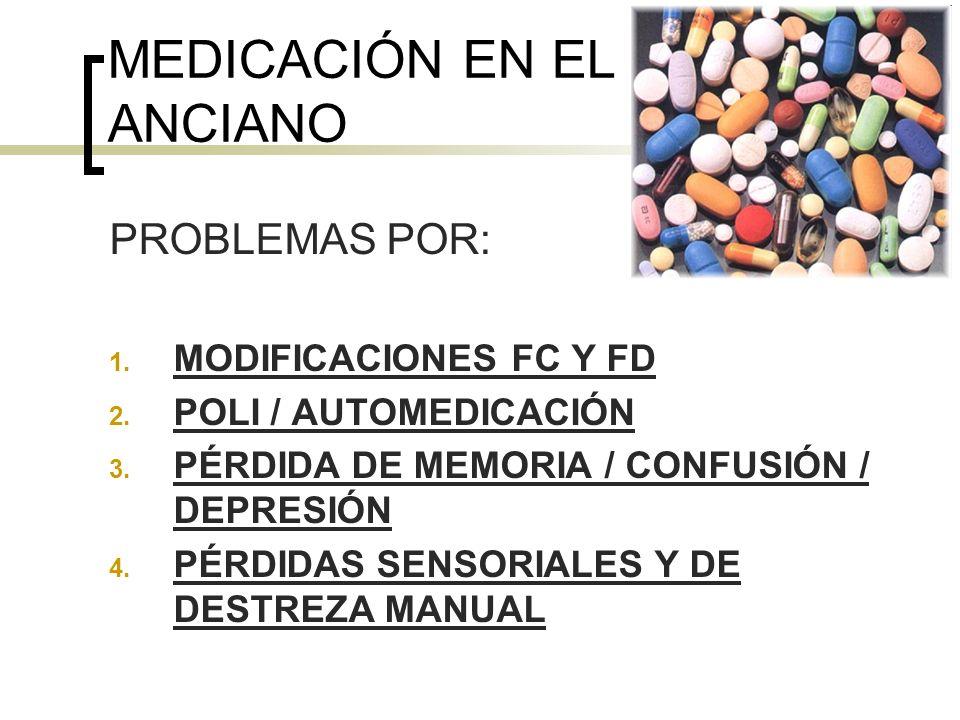 MEDICACIÓN EN EL ANCIANO PROBLEMAS POR: 1. MODIFICACIONES FC Y FD 2. POLI / AUTOMEDICACIÓN 3. PÉRDIDA DE MEMORIA / CONFUSIÓN / DEPRESIÓN 4. PÉRDIDAS S