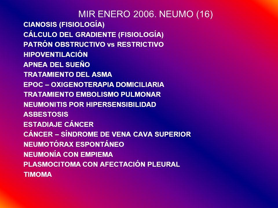 MIR ENERO 2006. NEUMO (16) CIANOSIS (FISIOLOGÍA) CÁLCULO DEL GRADIENTE (FISIOLOGÍA) PATRÓN OBSTRUCTIVO vs RESTRICTIVO HIPOVENTILACIÓN APNEA DEL SUEÑO