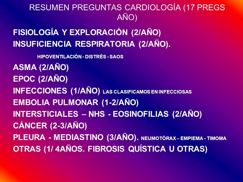 RESUMEN PREGUNTAS CARDIOLOGÍA (17 PREGS AÑO) FISIOLOGÍA Y EXPLORACIÓN (2/AÑO) INSUFICIENCIA RESPIRATORIA (2/AÑO). HIPOVENTILACIÓN - DISTRÉS - SAOS ASM