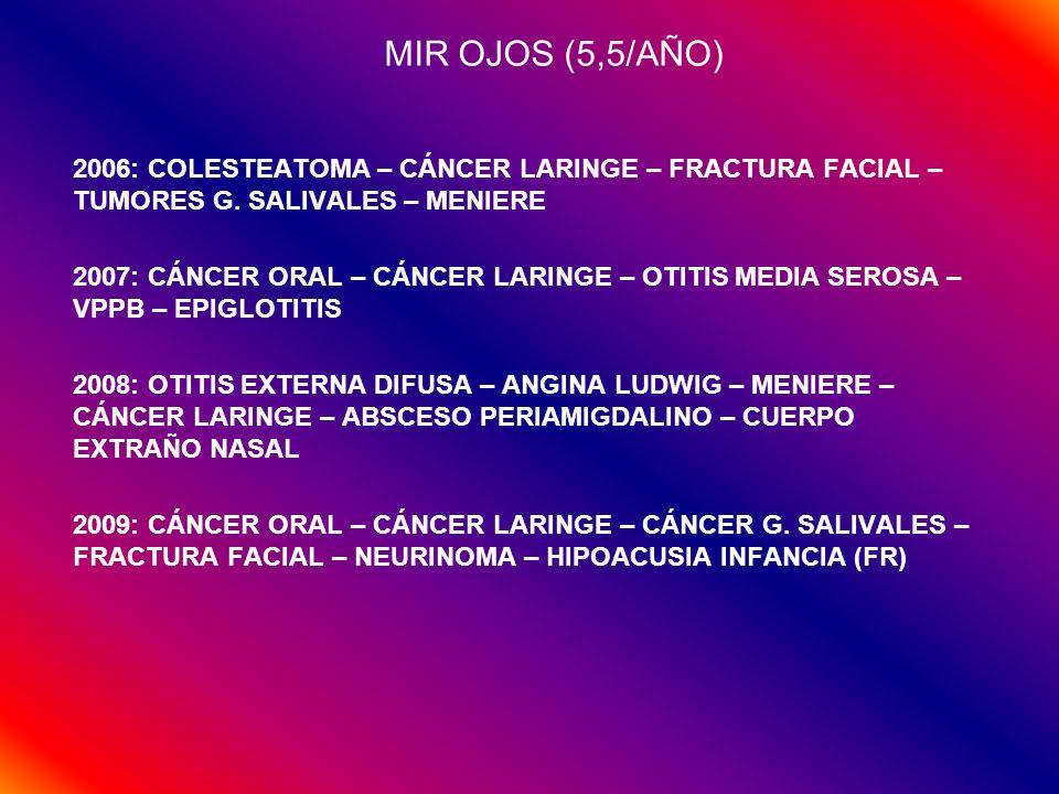 MIR OJOS (5,5/AÑO) 2006: COLESTEATOMA – CÁNCER LARINGE – FRACTURA FACIAL – TUMORES G. SALIVALES – MENIERE 2007: CÁNCER ORAL – CÁNCER LARINGE – OTITIS