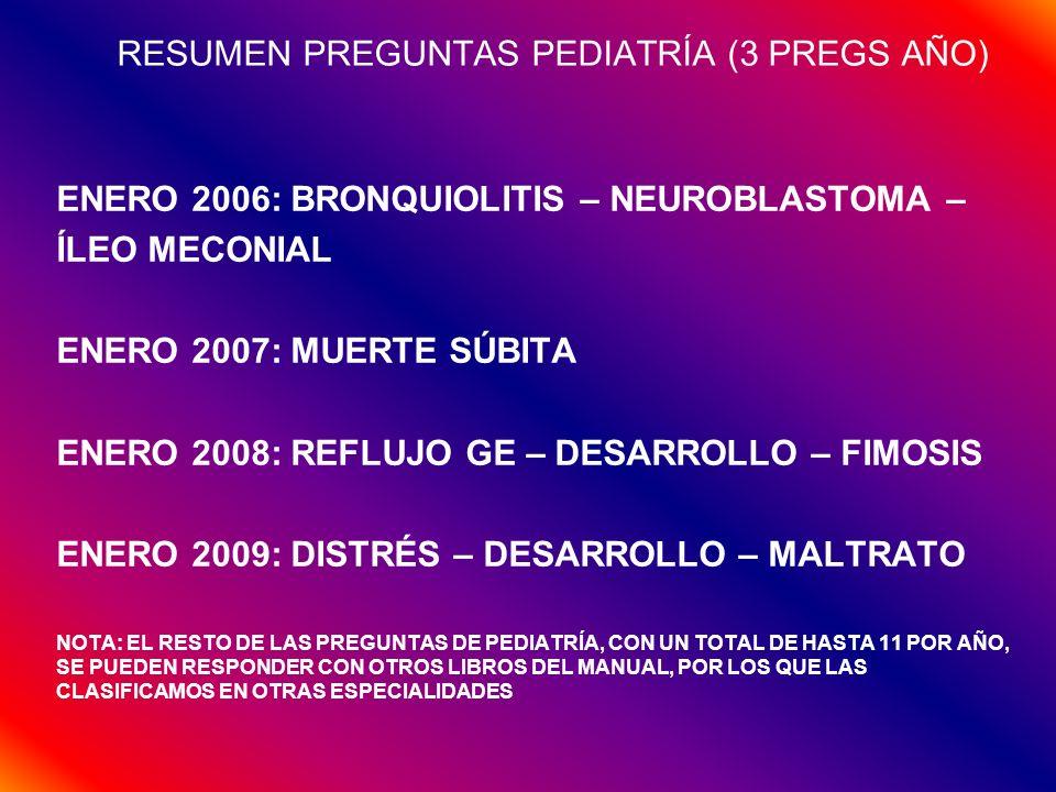 RESUMEN PREGUNTAS PEDIATRÍA (3 PREGS AÑO) ENERO 2006: BRONQUIOLITIS – NEUROBLASTOMA – ÍLEO MECONIAL ENERO 2007: MUERTE SÚBITA ENERO 2008: REFLUJO GE –