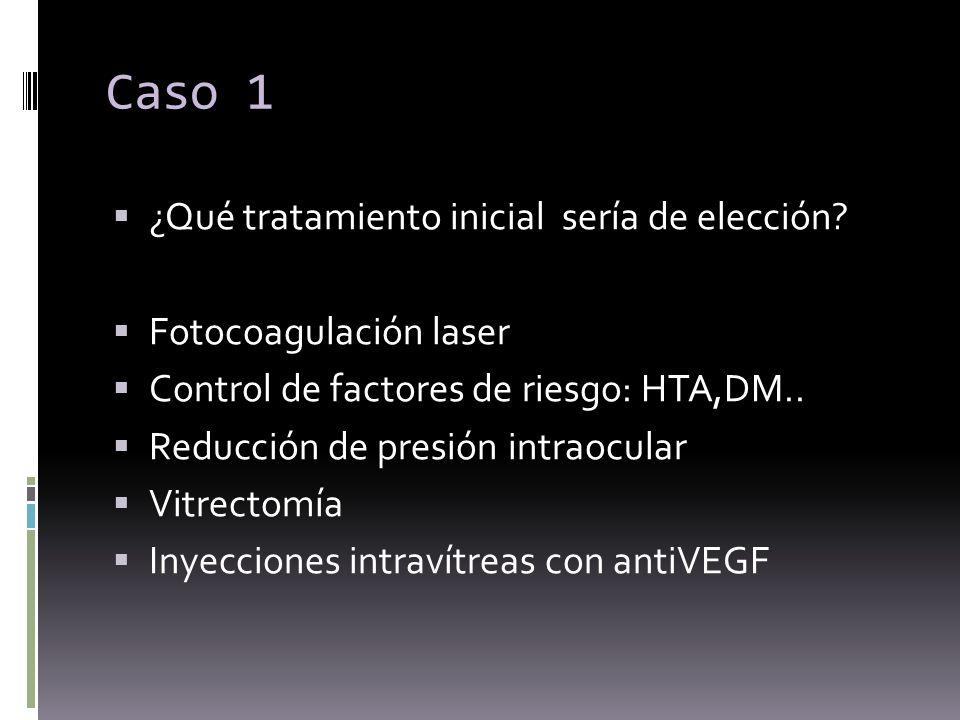 ¿Qué tratamiento inicial sería de elección? Fotocoagulación laser Control de factores de riesgo: HTA,DM.. Reducción de presión intraocular Vitrectomía
