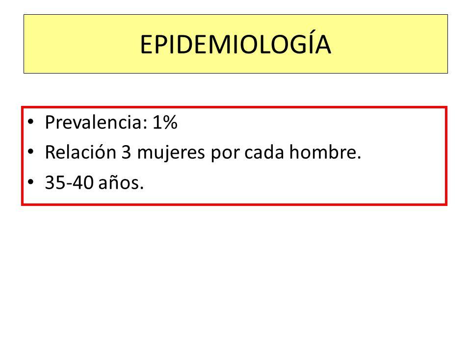 EPIDEMIOLOGÍA Prevalencia: 1% Relación 3 mujeres por cada hombre. 35-40 años.