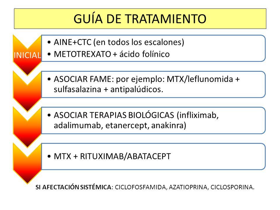 INICIAL AINE+CTC (en todos los escalones) METOTREXATO + ácido folínico ASOCIAR FAME: por ejemplo: MTX/leflunomida + sulfasalazina + antipalúdicos.