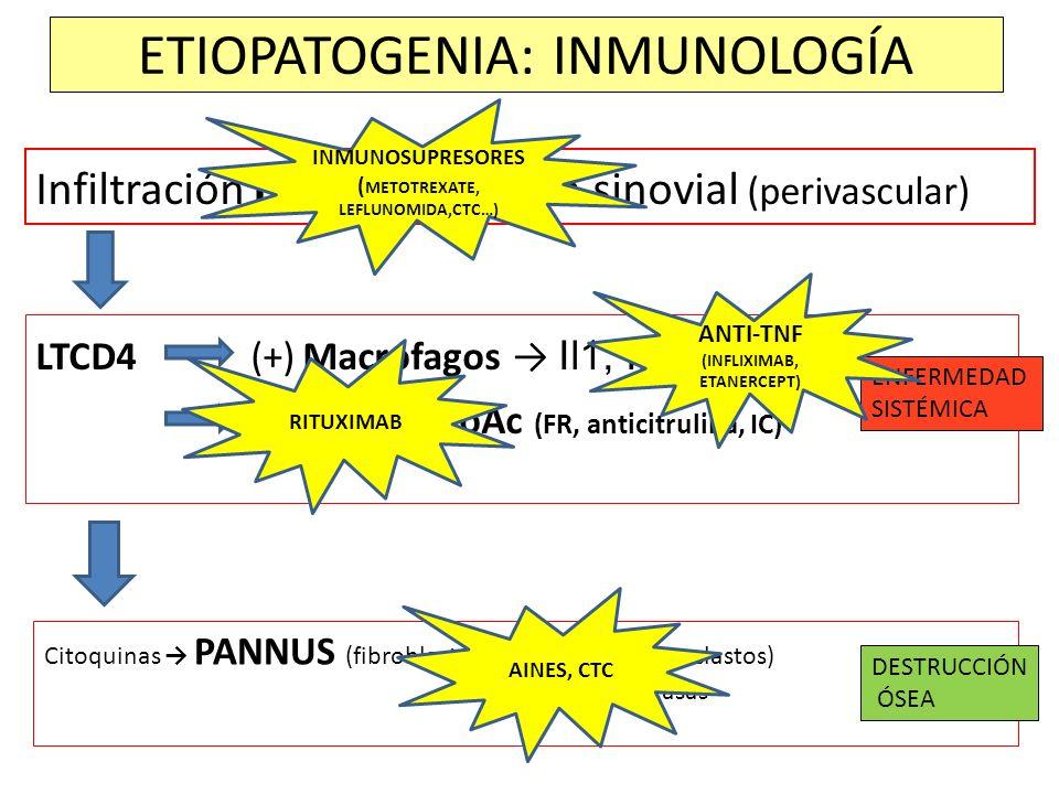 CLÍNICA: ARTICULAR St generales: artromialgias, pérdida de peso, febrícula, depresión...