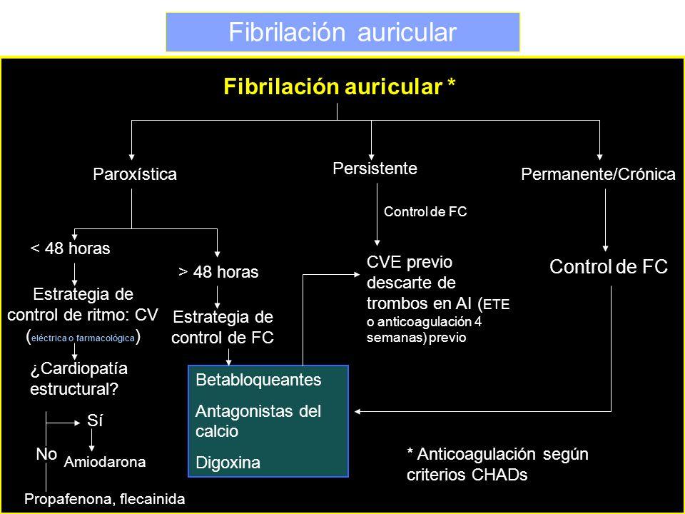 Fibrilación auricular Paroxística Persistente Permanente/Crónica < 48 horas Estrategia de control de ritmo: CV ( eléctrica o farmacológica ) ¿Cardiopa