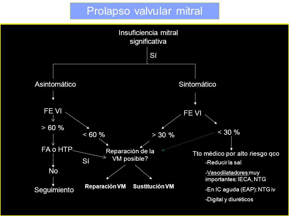 Prolapso valvular mitral Insuficiencia mitral significativa -Reducir la sal -Vasodilatadores muy importantes: IECA, NTG -En IC aguda (EAP): NTG iv -Di