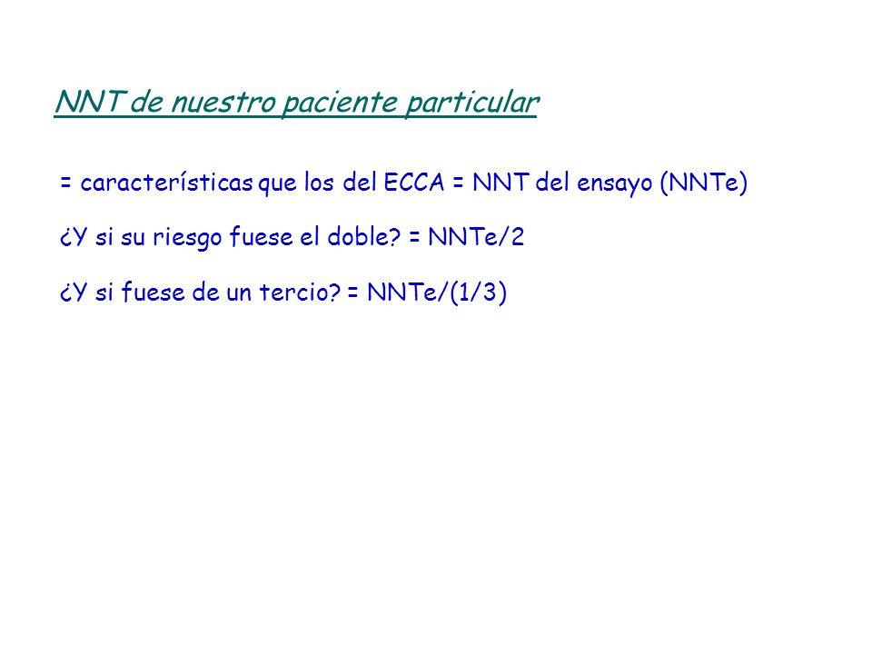 = características que los del ECCA = NNT del ensayo (NNTe) ¿Y si su riesgo fuese el doble? = NNTe/2 ¿Y si fuese de un tercio? = NNTe/(1/3) NNT de nues