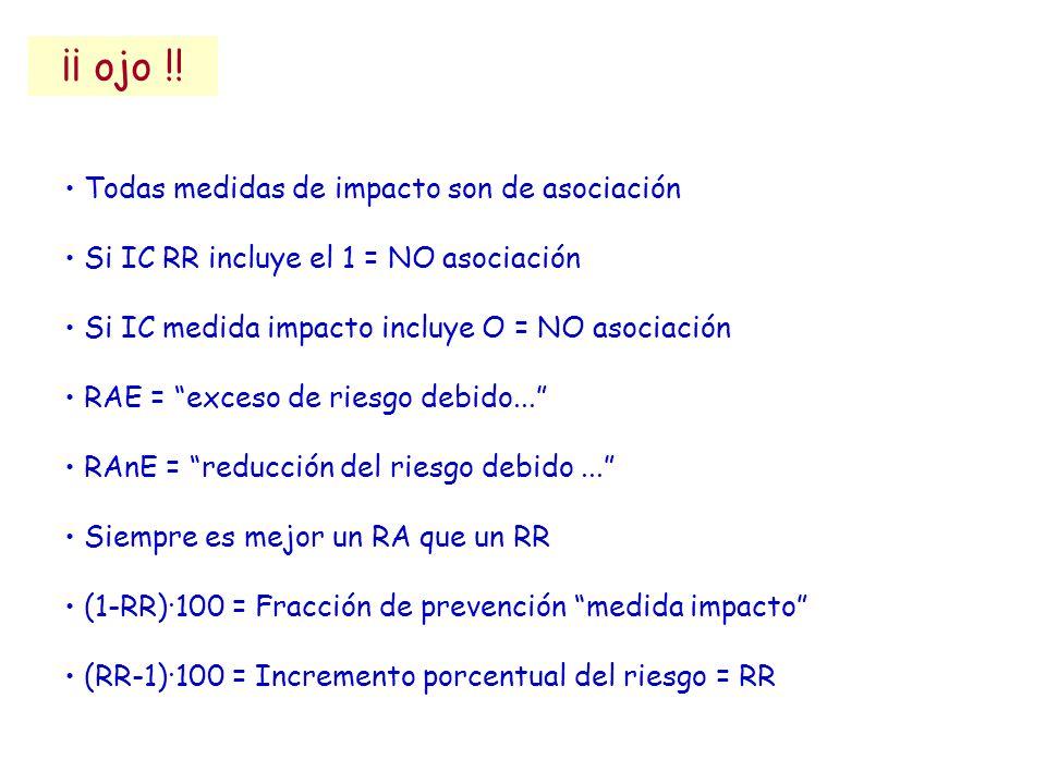 Todas medidas de impacto son de asociación Si IC RR incluye el 1 = NO asociación Si IC medida impacto incluye O = NO asociación RAE = exceso de riesgo