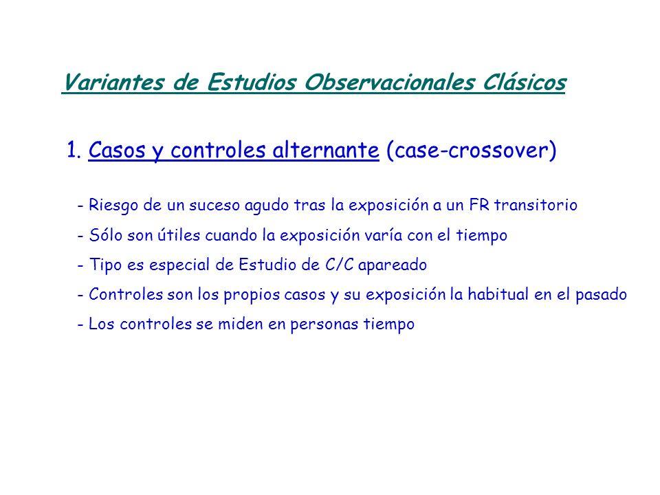 Variantes de Estudios Observacionales Clásicos 1. Casos y controles alternante (case-crossover) - Riesgo de un suceso agudo tras la exposición a un FR