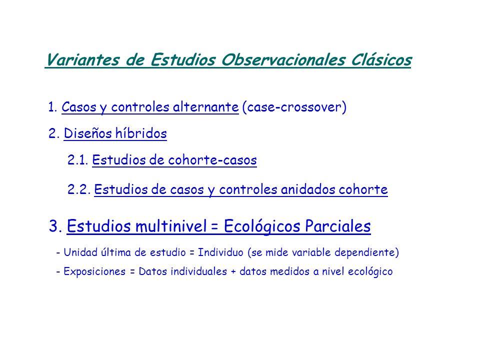 Variantes de Estudios Observacionales Clásicos 1. Casos y controles alternante (case-crossover) - Unidad última de estudio = Individuo (se mide variab