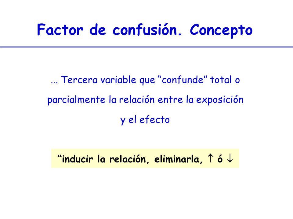 ... Tercera variable que confunde total o parcialmente la relación entre la exposición y el efecto Factor de confusión. Concepto inducir la relación,