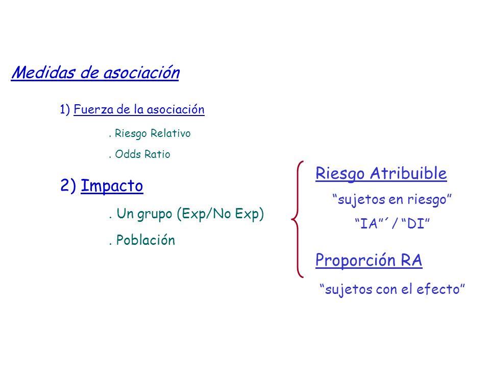 Medidas de asociación 1) Fuerza de la asociación. Riesgo Relativo. Odds Ratio 2) Impacto. Un grupo (Exp/No Exp). Población Riesgo Atribuible sujetos e