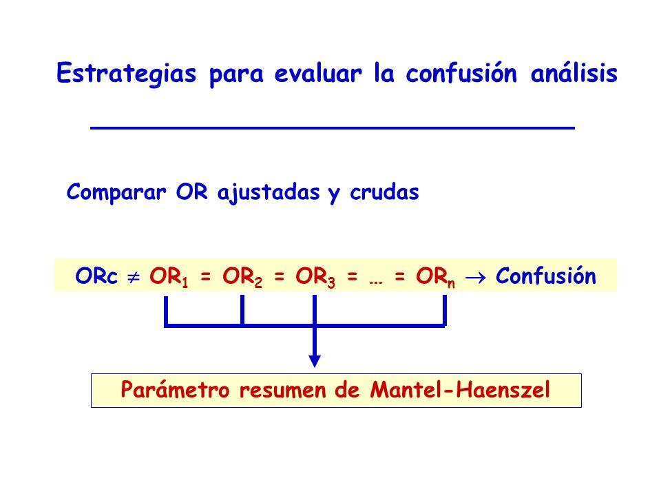 Estrategias para evaluar la confusión análisis Comparar OR ajustadas y crudas ORc OR 1 = OR 2 = OR 3 = … = OR n Confusión Parámetro resumen de Mantel-