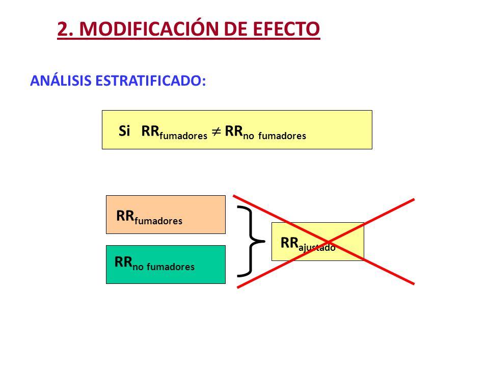 2. MODIFICACIÓN DE EFECTO ANÁLISIS ESTRATIFICADO: Si RR fumadores RR no fumadores RR fumadores RR no fumadores RR ajustado