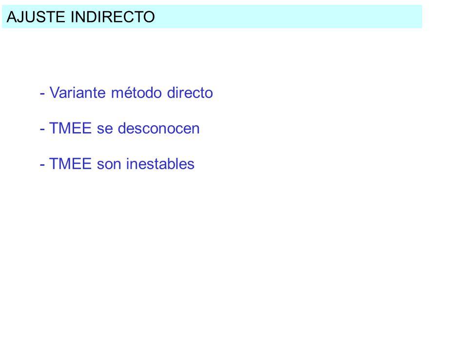AJUSTE INDIRECTO - Variante método directo - TMEE se desconocen - TMEE son inestables