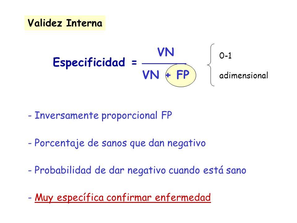 Especificidad = Validez Interna VN VN + FP 0-1 adimensional - Inversamente proporcional FP - Porcentaje de sanos que dan negativo - Probabilidad de da