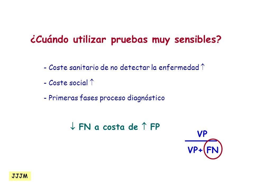 ¿Cuándo utilizar pruebas muy sensibles? JJJM - Coste sanitario de no detectar la enfermedad - Coste social - Primeras fases proceso diagnóstico FN a c