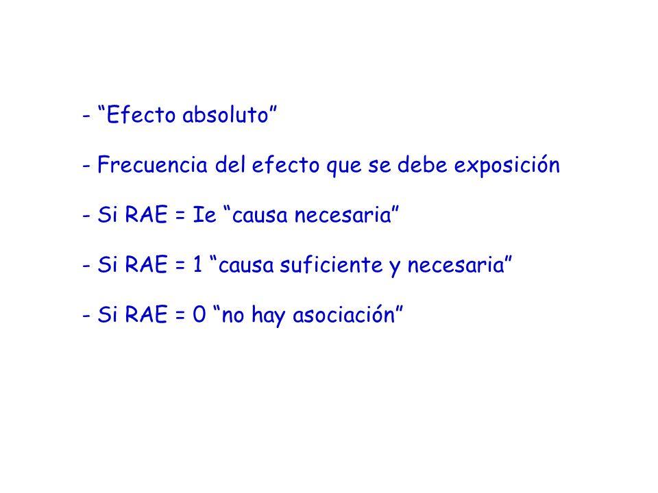 - Efecto absoluto - Frecuencia del efecto que se debe exposición - Si RAE = Ie causa necesaria - Si RAE = 1 causa suficiente y necesaria - Si RAE = 0