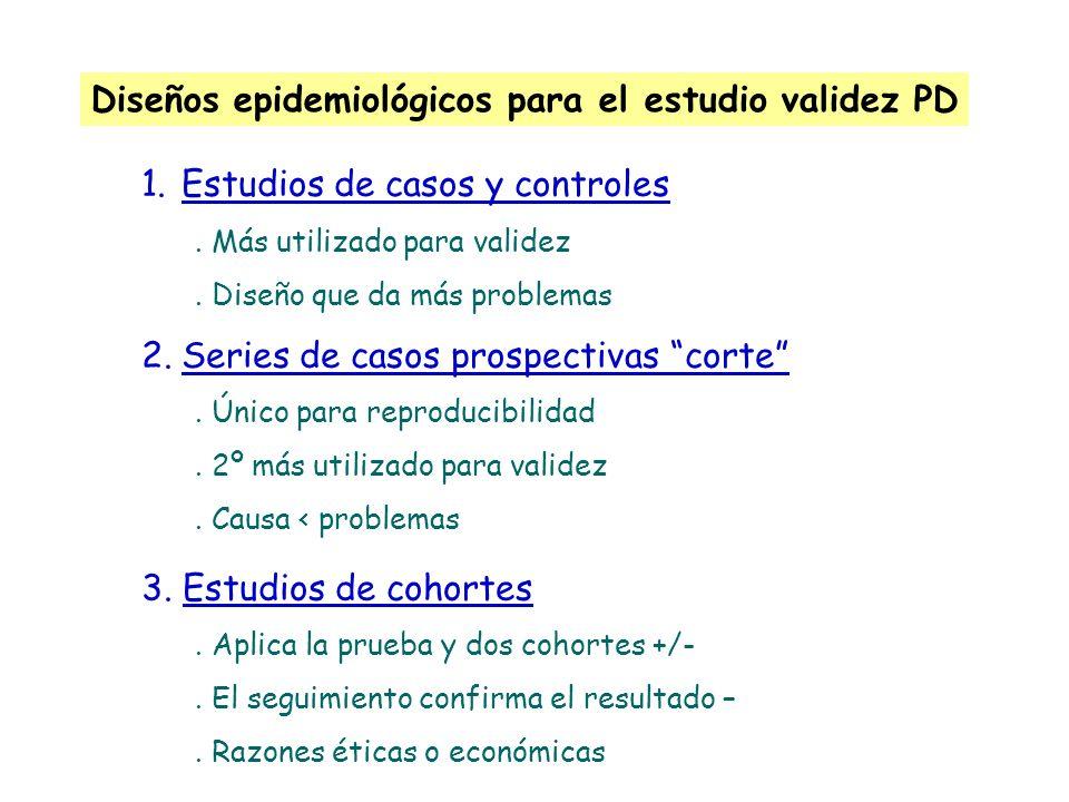 Diseños epidemiológicos para el estudio validez PD 1.Estudios de casos y controles. Más utilizado para validez. Diseño que da más problemas 2.Series d
