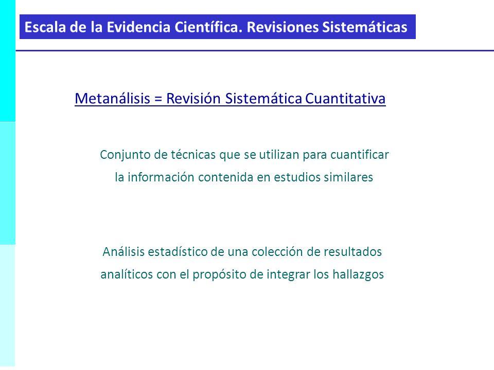 Conjunto de técnicas que se utilizan para cuantificar la información contenida en estudios similares Análisis estadístico de una colección de resultad