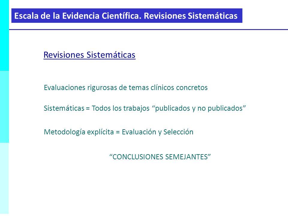 Revisiones Sistemáticas Evaluaciones rigurosas de temas clínicos concretos Sistemáticas = Todos los trabajos publicados y no publicados Metodología ex