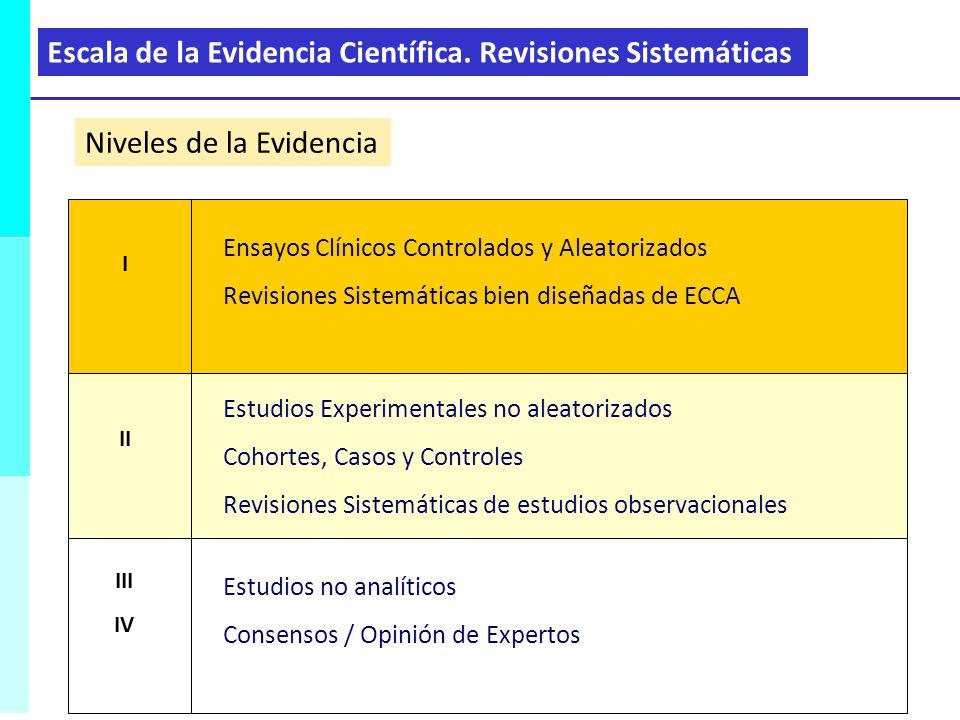 I Ensayos Clínicos Controlados y Aleatorizados Revisiones Sistemáticas bien diseñadas de ECCA II Estudios Experimentales no aleatorizados Cohortes, Ca