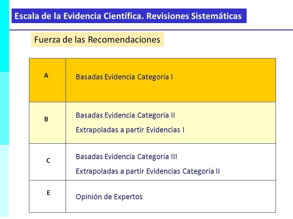A Basadas Evidencia Categoría I B Basadas Evidencia Categoría II Extrapoladas a partir Evidencias I C Basadas Evidencia Categoría III Extrapoladas a p