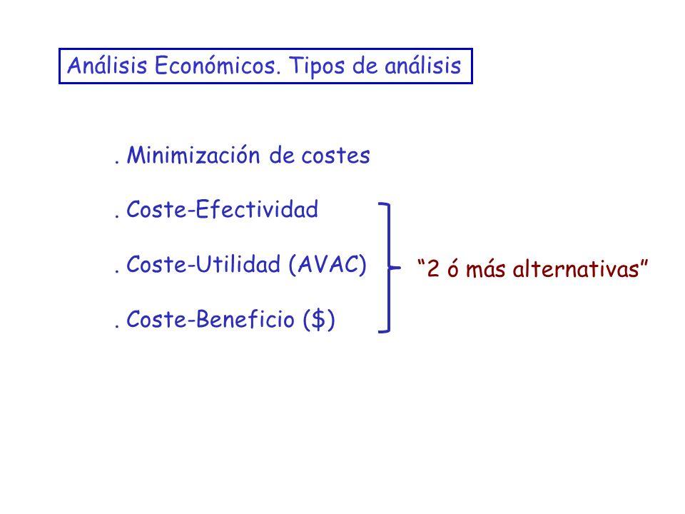 Análisis Económicos. Tipos de análisis. Minimización de costes. Coste-Efectividad. Coste-Utilidad (AVAC). Coste-Beneficio ($) 2 ó más alternativas