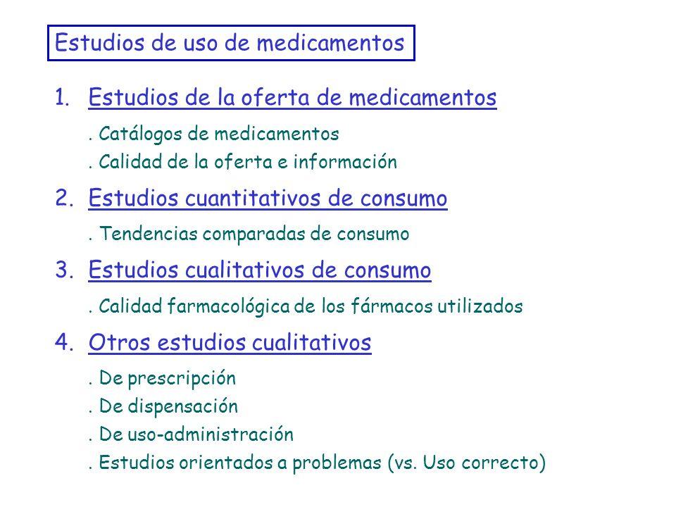 Estudios de uso de medicamentos 1.Estudios de la oferta de medicamentos. Catálogos de medicamentos. Calidad de la oferta e información 2.Estudios cuan