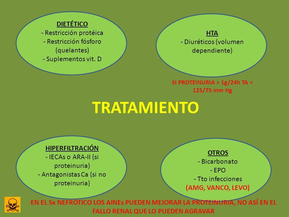 TRATAMIENTO DIETÉTICO - Restricción protéica - Restricción fósforo (quelantes) - Suplementos vit. D HTA - Diuréticos (volumen dependiente) HIPERFILTRA