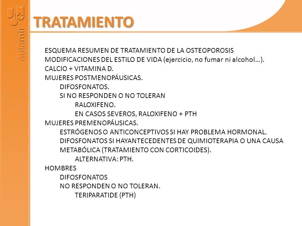 TRATAMIENTO ESQUEMA RESUMEN DE TRATAMIENTO DE LA OSTEOPOROSIS MODIFICACIONES DEL ESTILO DE VIDA (ejercicio, no fumar ni alcohol…). CALCIO + VITAMINA D