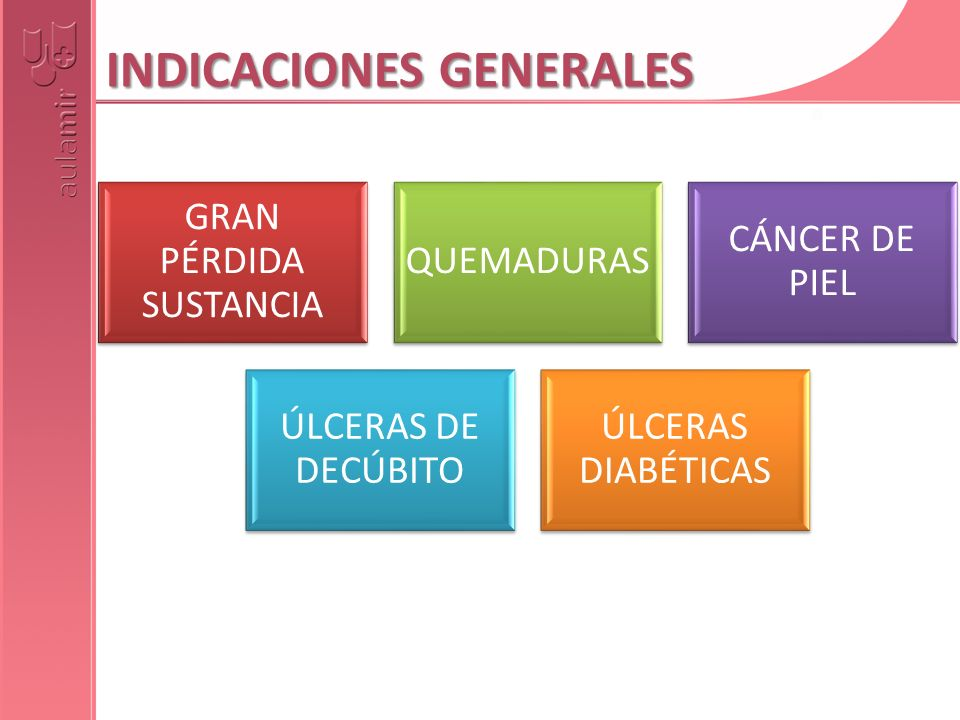 INDICACIONES GENERALES GRAN PÉRDIDA SUSTANCIA QUEMADURAS CÁNCER DE PIEL ÚLCERAS DE DECÚBITO ÚLCERAS DIABÉTICAS