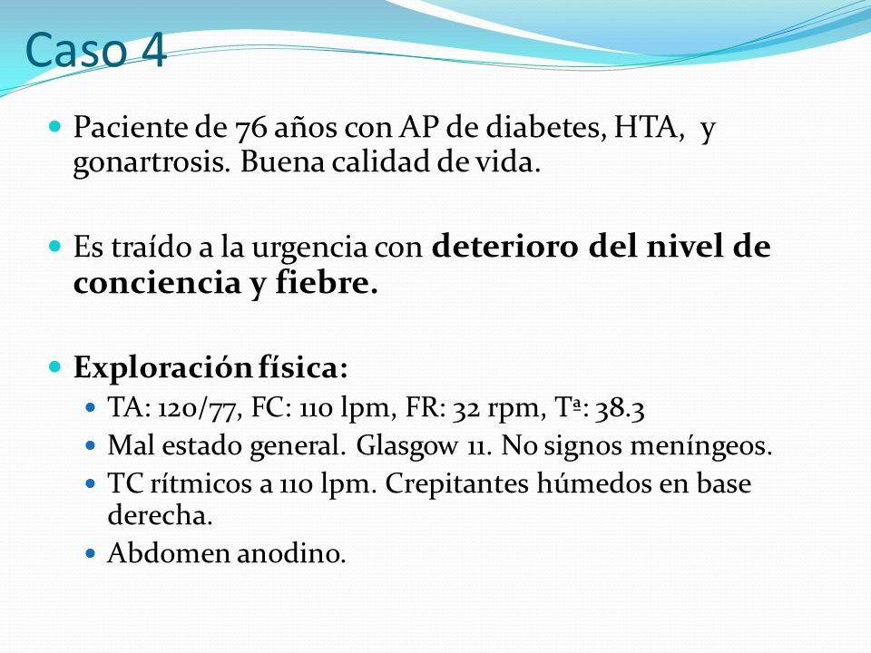 Paciente de 76 años con AP de diabetes, HTA, y gonartrosis.