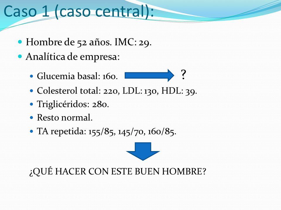 Respecto a la glucemia… Se solicita otra glucemia basal (115) + HbA1C (7.3%) DIABETES MELLITUS TIPO 2 Caso 1: Dieta: - Evitar hidratos de carbono refinados(bollería, dulces, arroz blanco…).