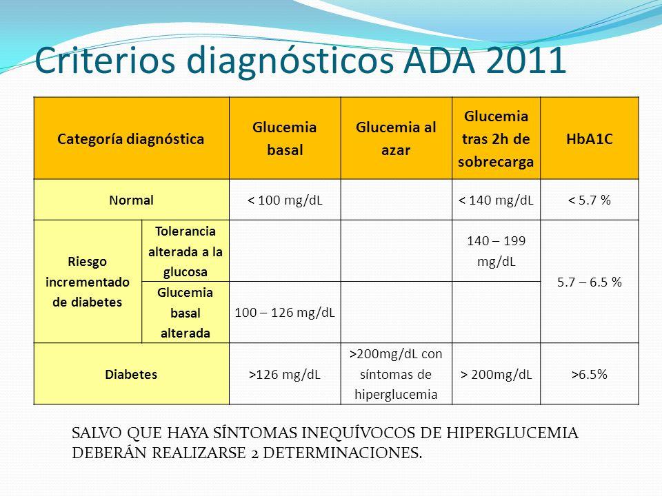 Criterios diagnósticos ADA 2011 Categoría diagnóstica Glucemia basal Glucemia al azar Glucemia tras 2h de sobrecarga HbA1C Normal< 100 mg/dL< 140 mg/dL< 5.7 % Riesgo incrementado de diabetes Tolerancia alterada a la glucosa 140 – 199 mg/dL 5.7 – 6.5 % Glucemia basal alterada 100 – 126 mg/dL Diabetes>126 mg/dL >200mg/dL con síntomas de hiperglucemia > 200mg/dL>6.5% SALVO QUE HAYA SÍNTOMAS INEQUÍVOCOS DE HIPERGLUCEMIA DEBERÁN REALIZARSE 2 DETERMINACIONES.