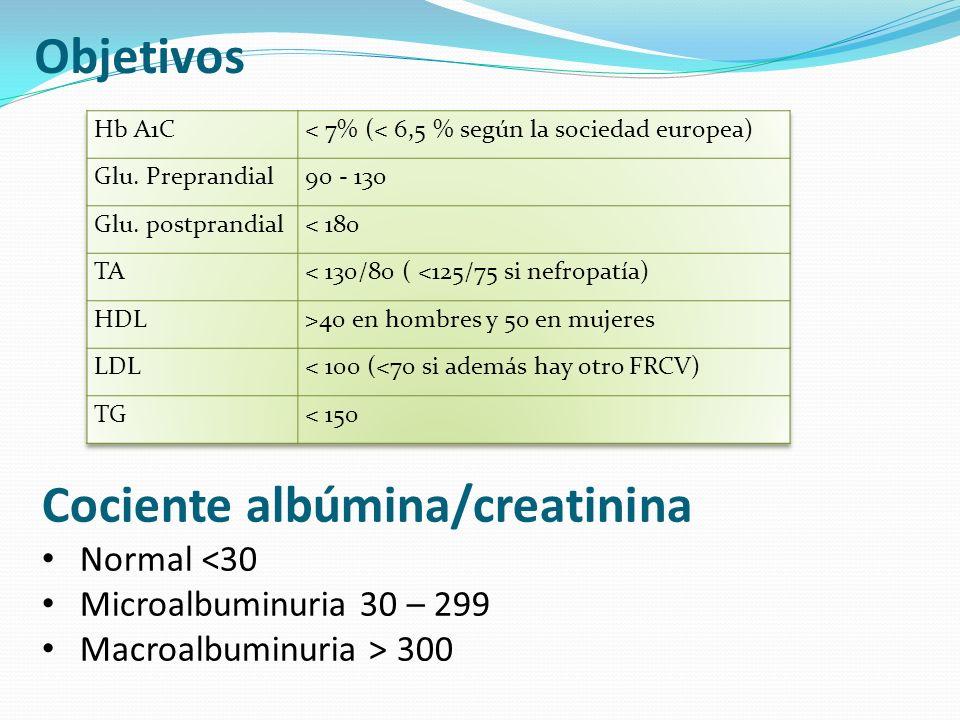 Objetivos Cociente albúmina/creatinina Normal <30 Microalbuminuria 30 – 299 Macroalbuminuria > 300