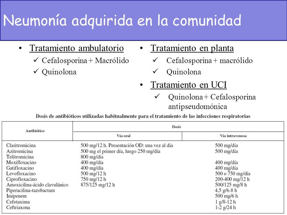 Tratamiento ambulatorio Cefalosporina + Macrólido Quinolona Tratamiento en planta Cefalosporina + macrólido Quinolona Tratamiento en UCI Quinolona + C