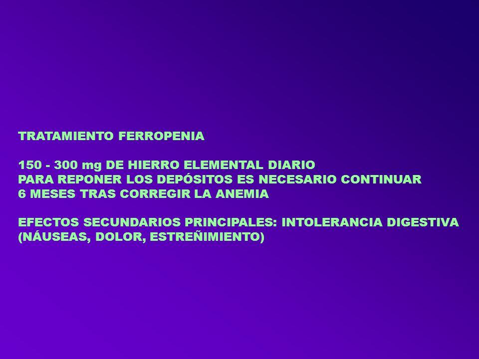 TRATAMIENTO DÉFICIT DE B12 -DEPENDE SI DAS HIDROXI O CIANOCOBALAMINA -REPOSICIÓN DEPÓSITOS -SEIS INYECCIONES DE 1000 mcg CADA UNA DE OH B12 -DAR POTAS