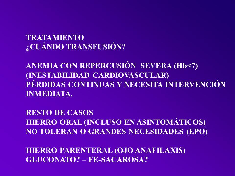 COMPLETAN EL DIAGNOSTICO SIDEREMIA Y TIBC SATURACION DE LA TRANSFERRINA PROTOPORFIRINA ERITROCITARIA LIBRE RECEPTORES PARA TRANSFERRINA ALTOS ESTUDIO DEPÓSITOS MÉDULA ÓSEA ANTICUERPOS ANTITRANSGLUTAMINASA IgA ESTUDIO ENDOSCÓPICO