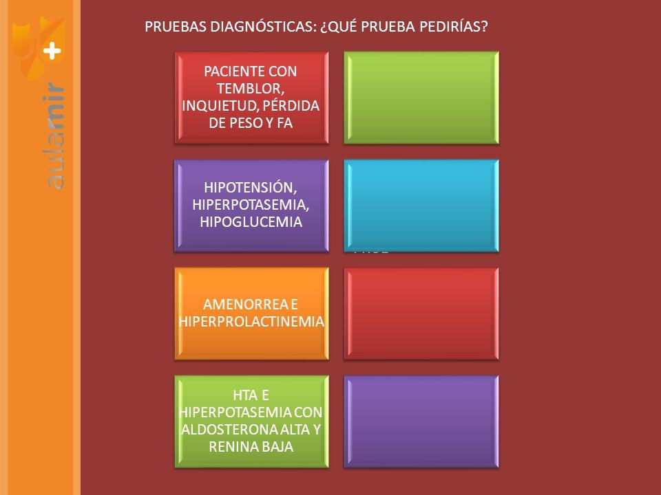 PRUE PACIENTE CON TEMBLOR, INQUIETUD, PÉRDIDA DE PESO Y FA HIPOTENSIÓN, HIPERPOTASEMIA, HIPOGLUCEMIA AMENORREA E HIPERPROLACTINEMIA HTA E HIPERPOTASEM