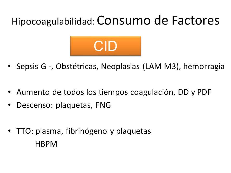 Sepsis G -, Obstétricas, Neoplasias (LAM M3), hemorragia Aumento de todos los tiempos coagulación, DD y PDF Descenso: plaquetas, FNG TTO: plasma, fibr