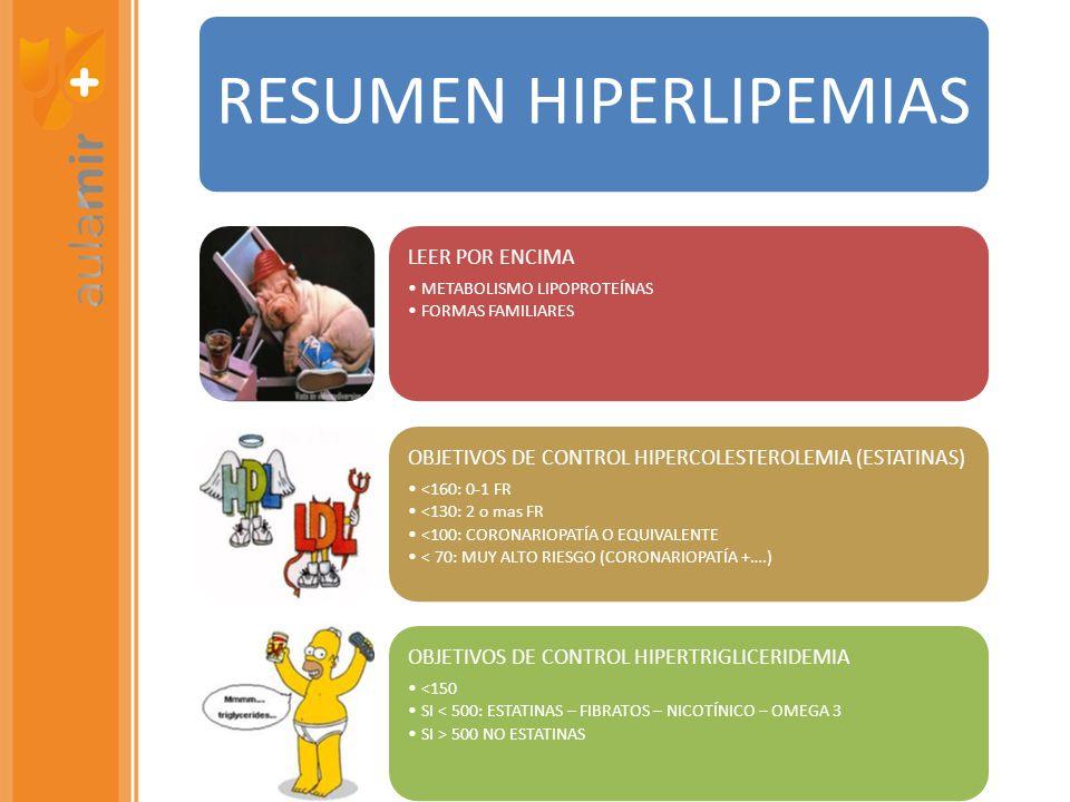 RESUMEN HIPERLIPEMIAS LEER POR ENCIMA METABOLISMO LIPOPROTEÍNAS FORMAS FAMILIARES OBJETIVOS DE CONTROL HIPERCOLESTEROLEMIA (ESTATINAS) <160: 0-1 FR <1